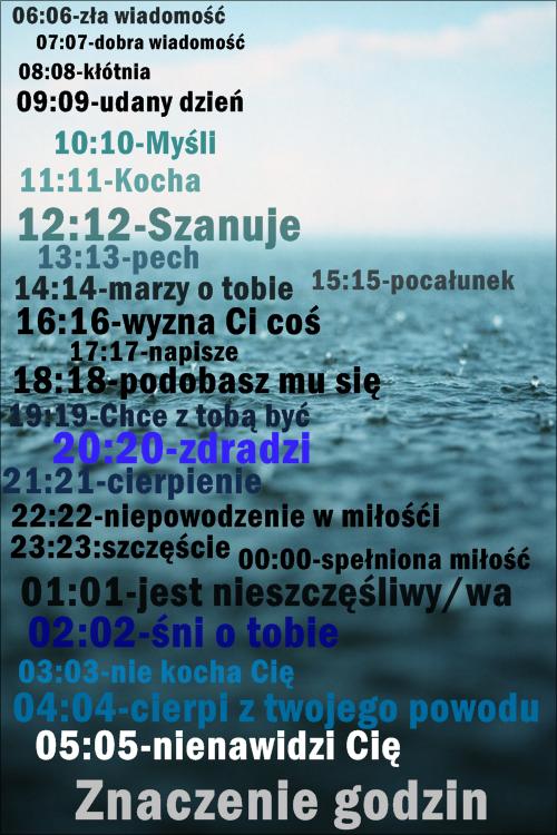 znaczenie godzin